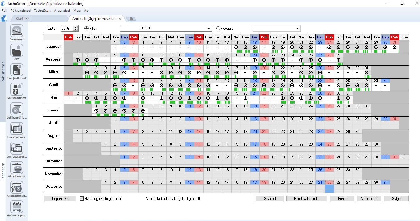 TachoScan andmete järjepidevuse kalender